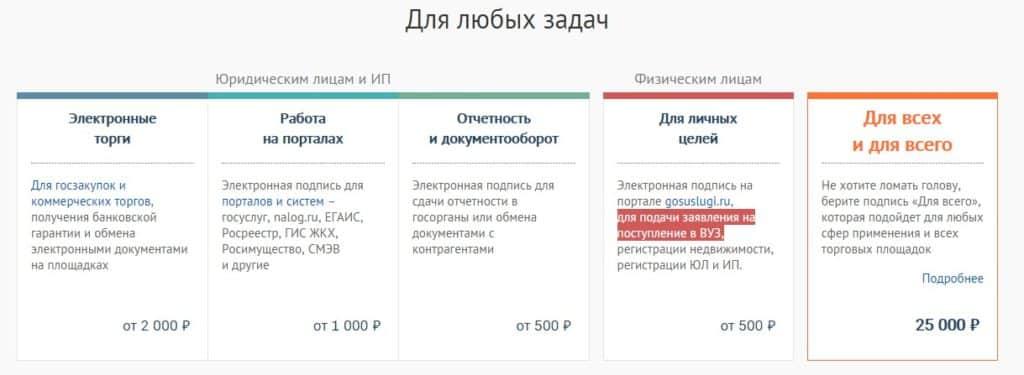 Электронная цифровая подпись от «Тензор»