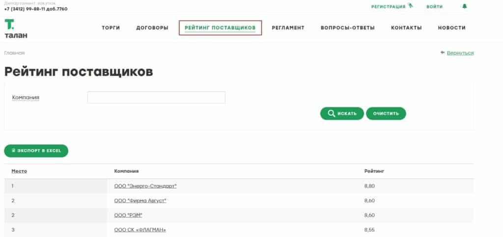 Функционал тендерной площадки «Талан.рф»