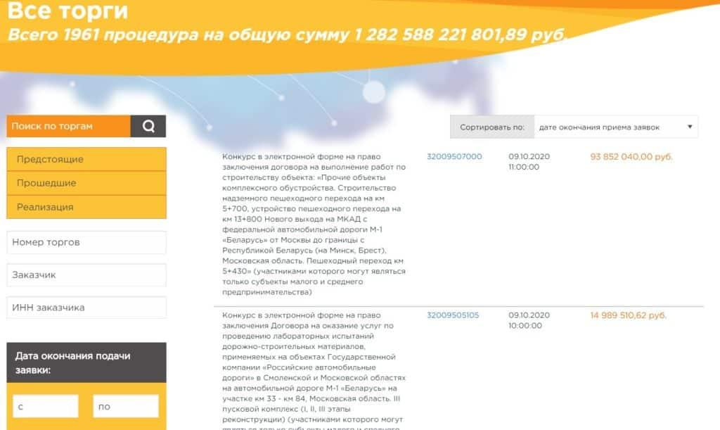 Функционал ЭТП «Автодор-ТП»