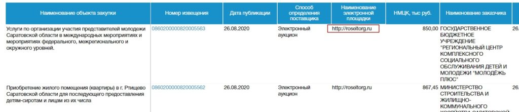 Где найти закупки Саратовской области
